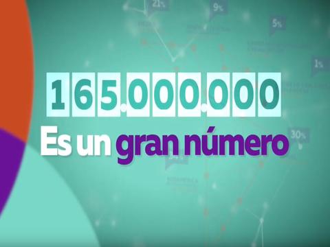 165 Millones de Razones - Iniciativa de Inversión en Adolescencia y Juventud